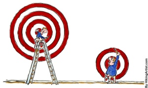 Make sure you're both shooting at the same target.
